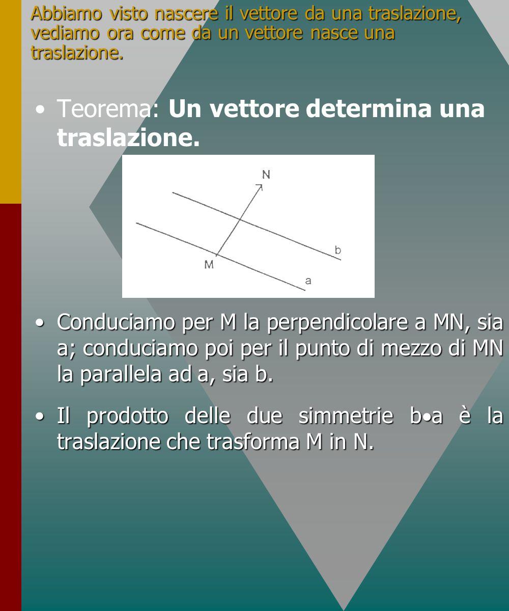 Teorema: Un vettore determina una traslazione.