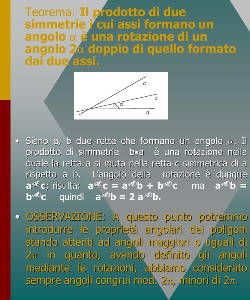 Teorema: Il prodotto di due simmetrie i cui assi formano un angolo  è una rotazione di un angolo 2 doppio di quello formato dai due assi.
