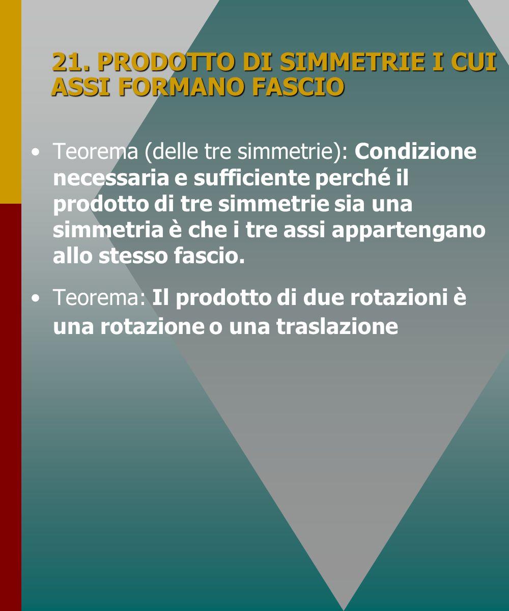 21. PRODOTTO DI SIMMETRIE I CUI ASSI FORMANO FASCIO