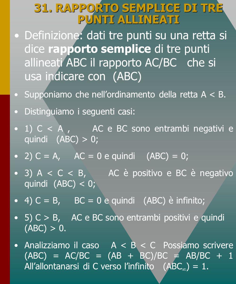 31. RAPPORTO SEMPLICE DI TRE PUNTI ALLINEATI