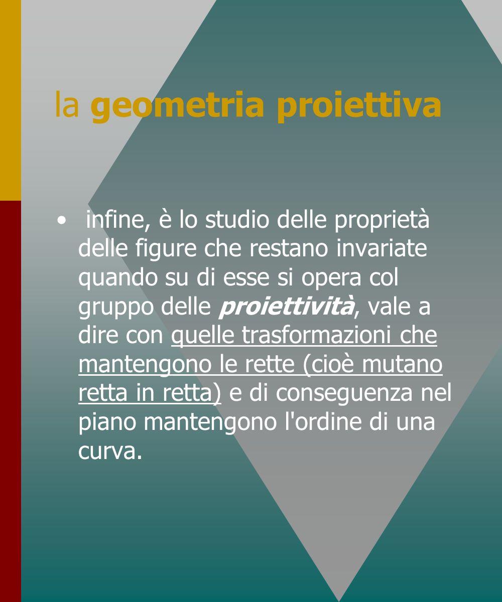 la geometria proiettiva