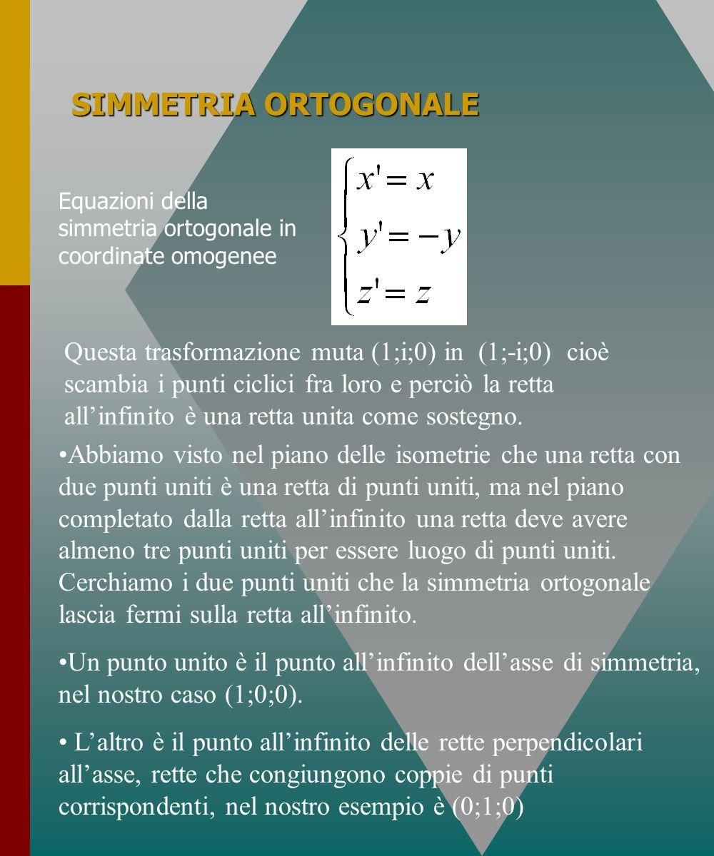SIMMETRIA ORTOGONALE Equazioni della simmetria ortogonale in coordinate omogenee.