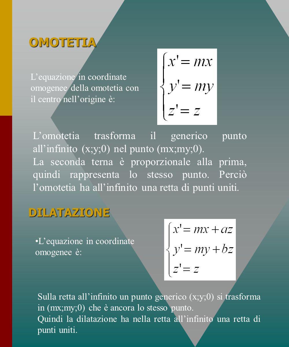 OMOTETIA L'equazione in coordinate omogenee della omotetia con il centro nell'origine è: