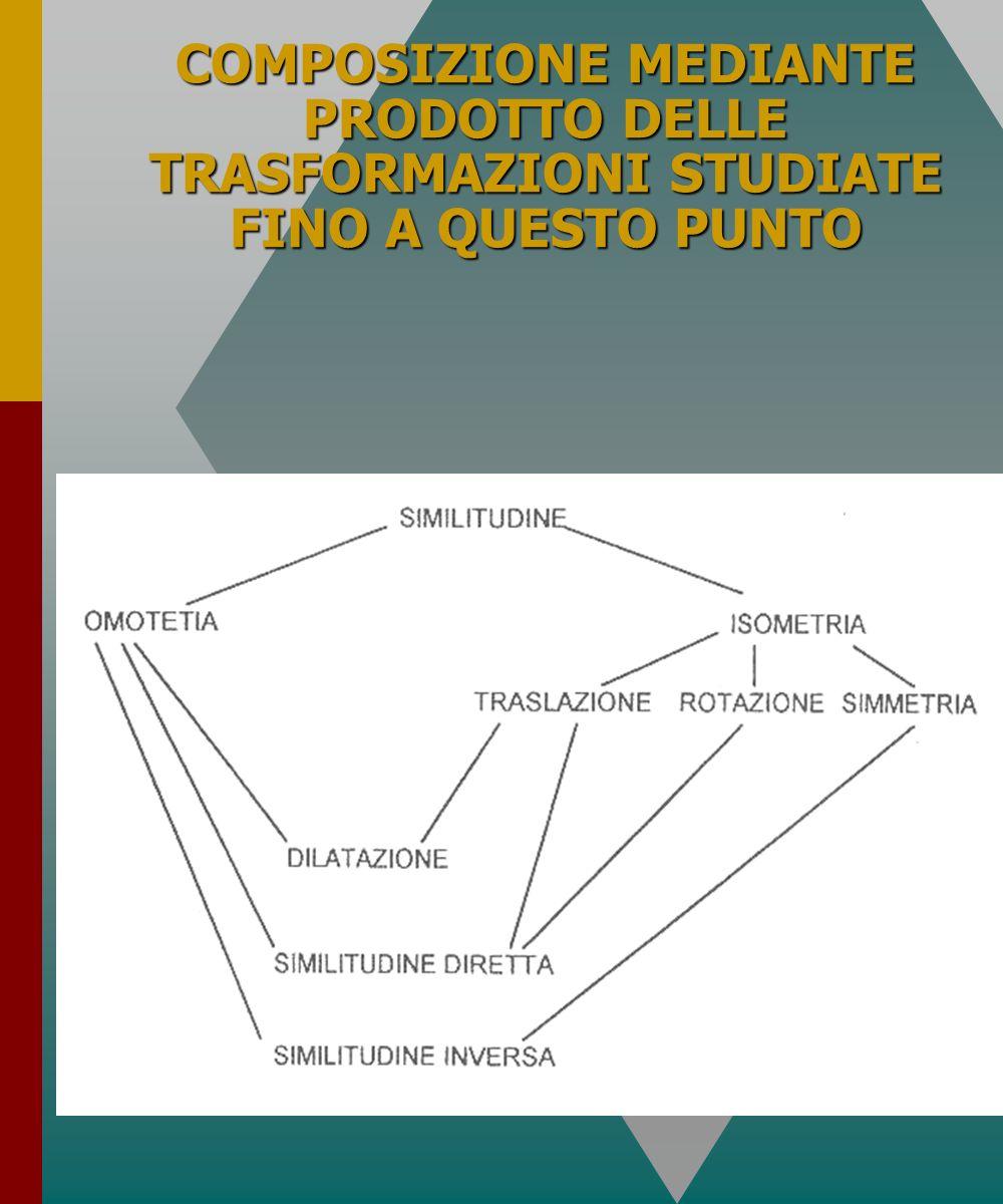 COMPOSIZIONE MEDIANTE PRODOTTO DELLE TRASFORMAZIONI STUDIATE FINO A QUESTO PUNTO
