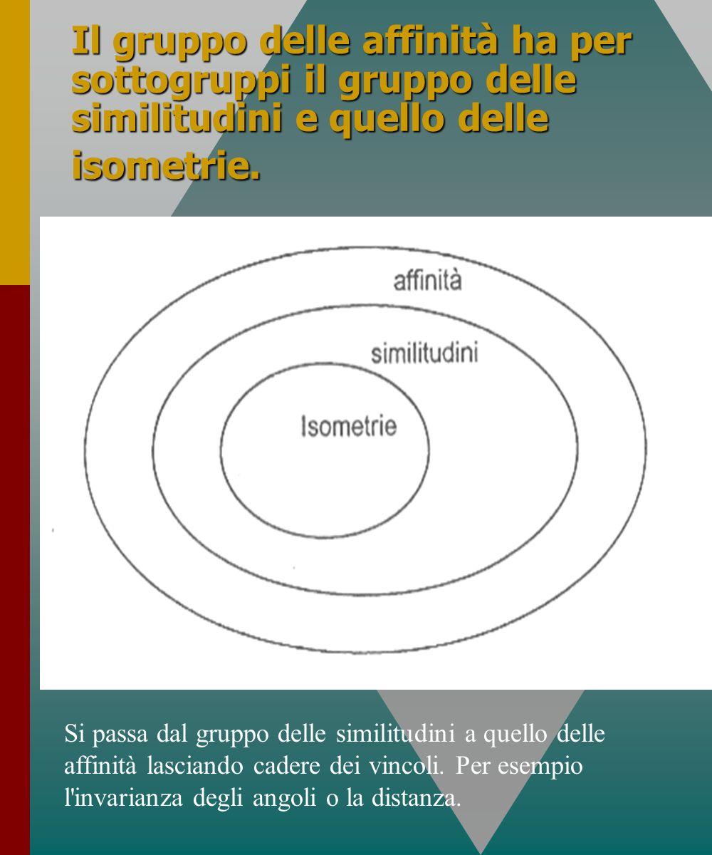 Il gruppo delle affinità ha per sottogruppi il gruppo delle similitudini e quello delle isometrie.