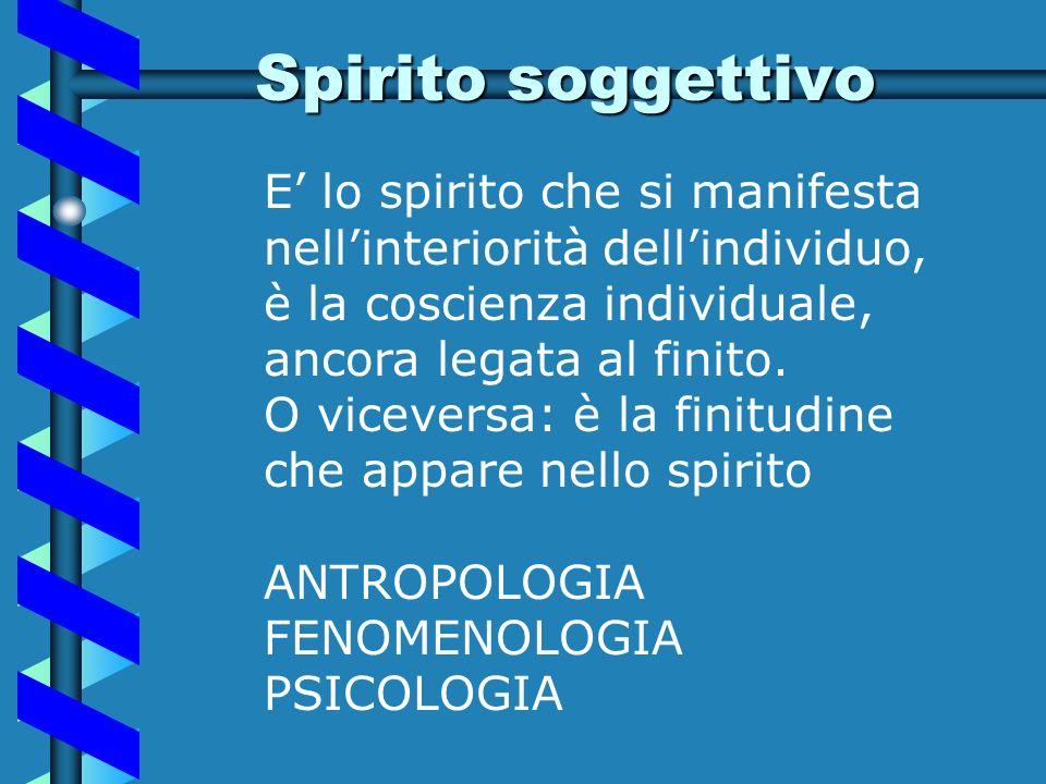 Spirito soggettivo E' lo spirito che si manifesta