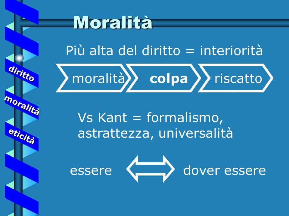 Moralità Più alta del diritto = interiorità moralità riscatto