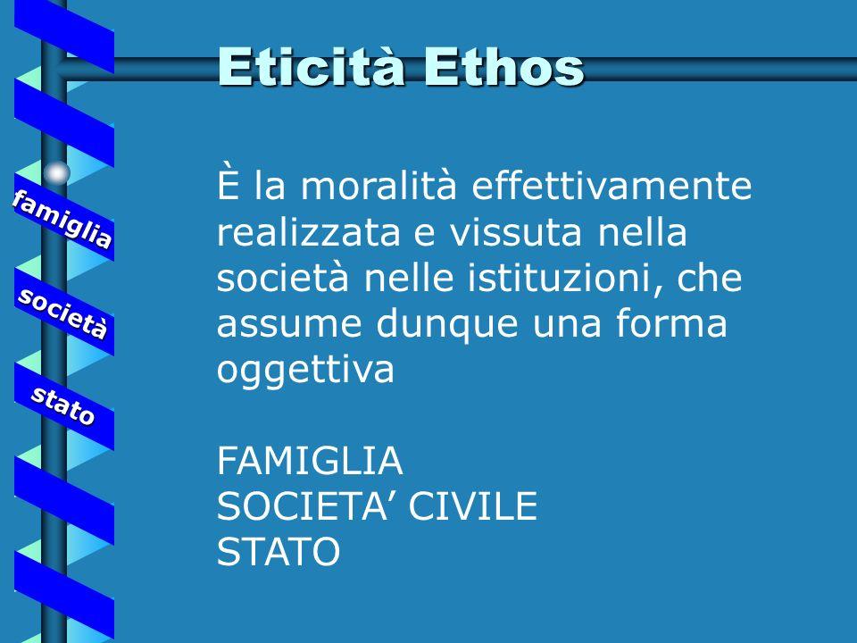 Eticità Ethos È la moralità effettivamente realizzata e vissuta nella società nelle istituzioni, che assume dunque una forma oggettiva.
