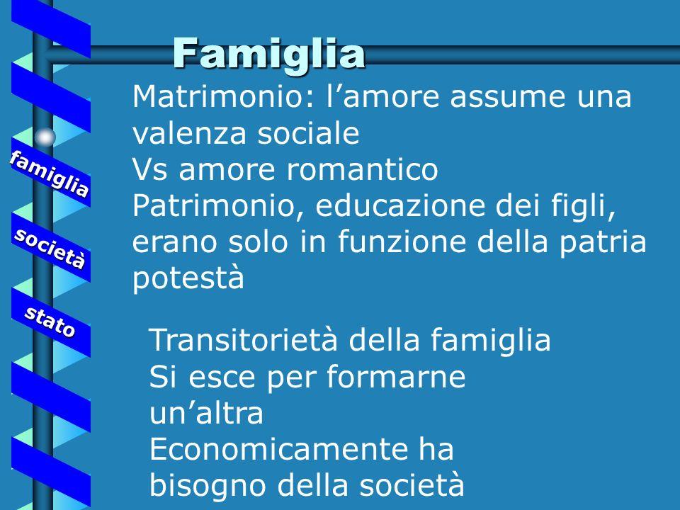 Famiglia Matrimonio: l'amore assume una valenza sociale