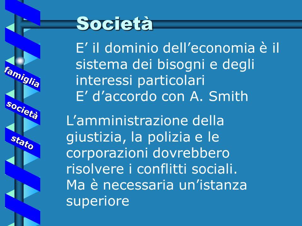 Società E' il dominio dell'economia è il sistema dei bisogni e degli interessi particolari. E' d'accordo con A. Smith.
