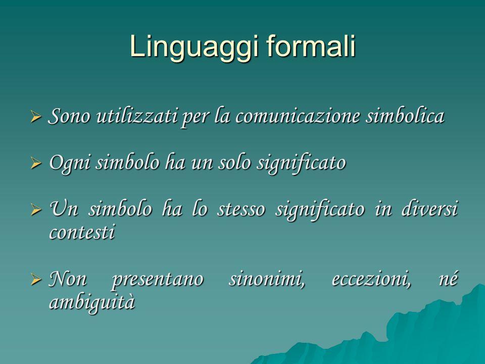 Linguaggi formali Sono utilizzati per la comunicazione simbolica