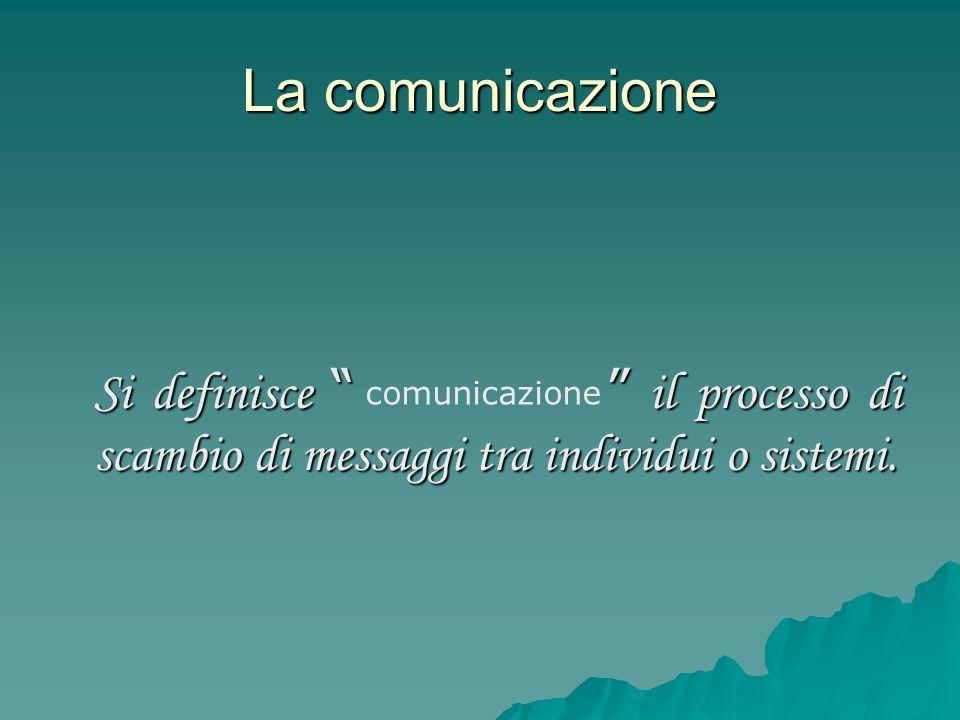 La comunicazione Si definisce il processo di scambio di messaggi tra individui o sistemi.