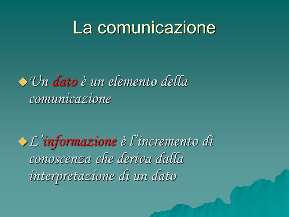 La comunicazione Un dato è un elemento della comunicazione