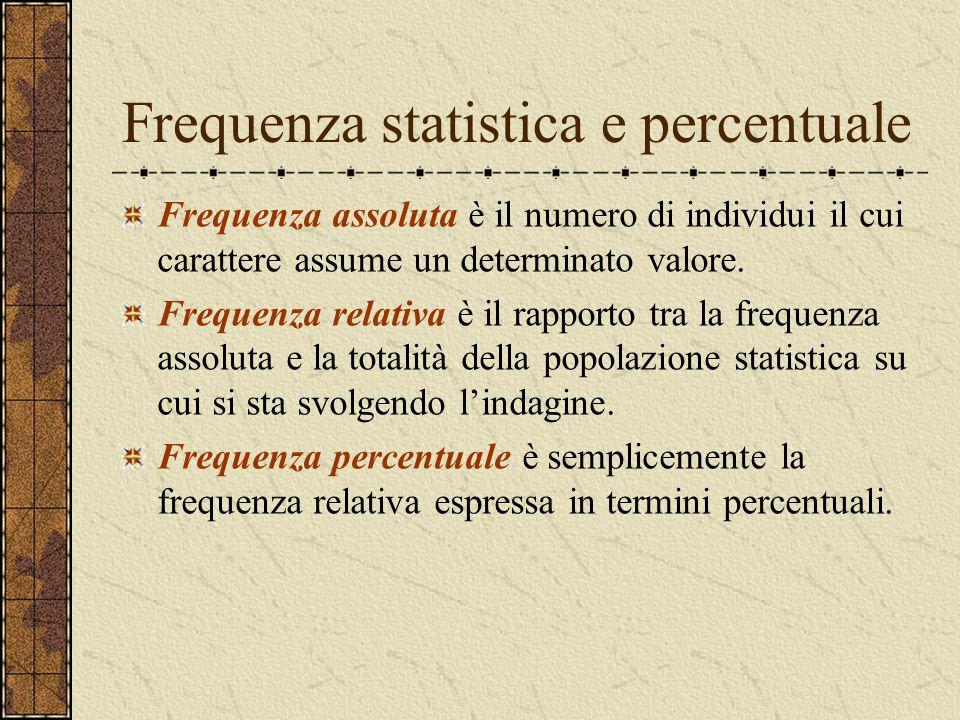Frequenza statistica e percentuale