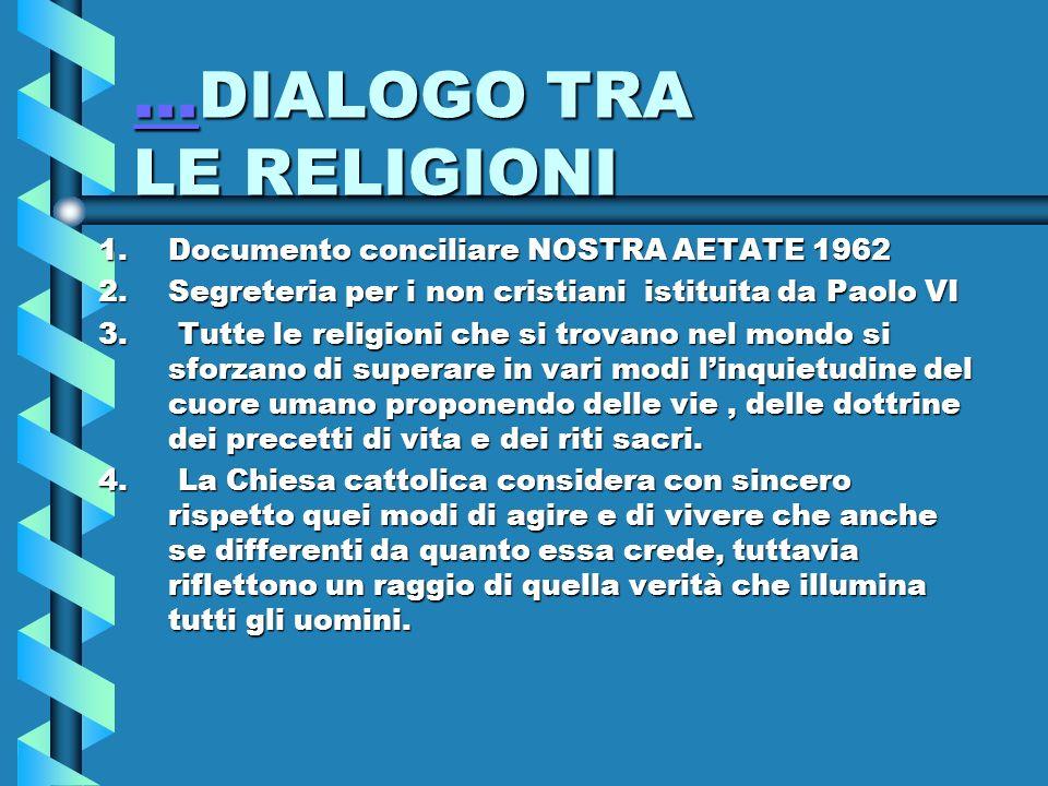...DIALOGO TRA LE RELIGIONI