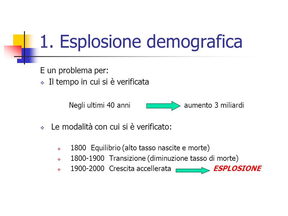 1. Esplosione demografica