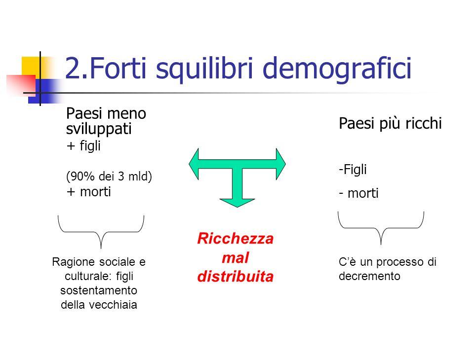 2.Forti squilibri demografici