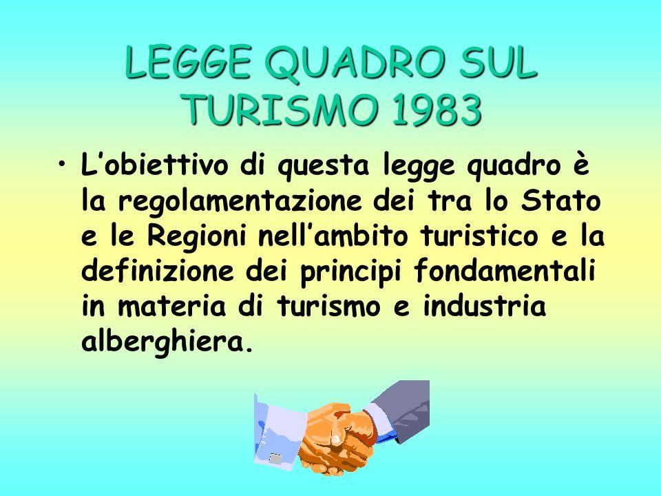 LEGGE QUADRO SUL TURISMO 1983