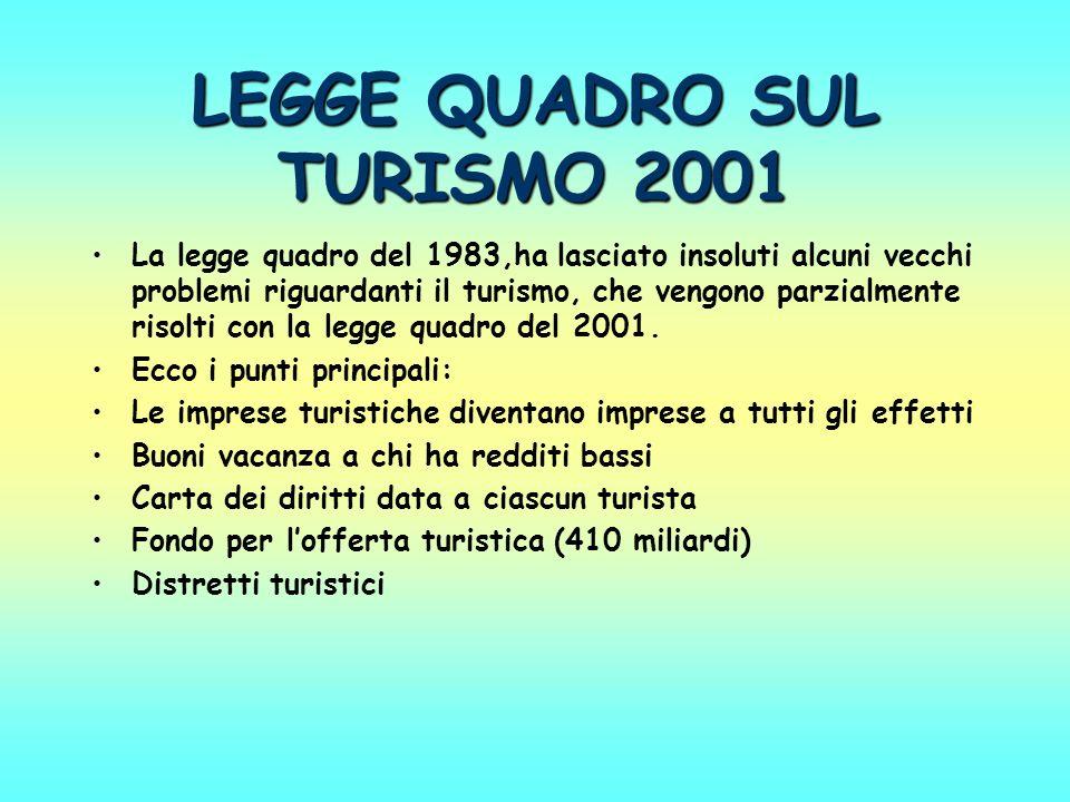 LEGGE QUADRO SUL TURISMO 2001