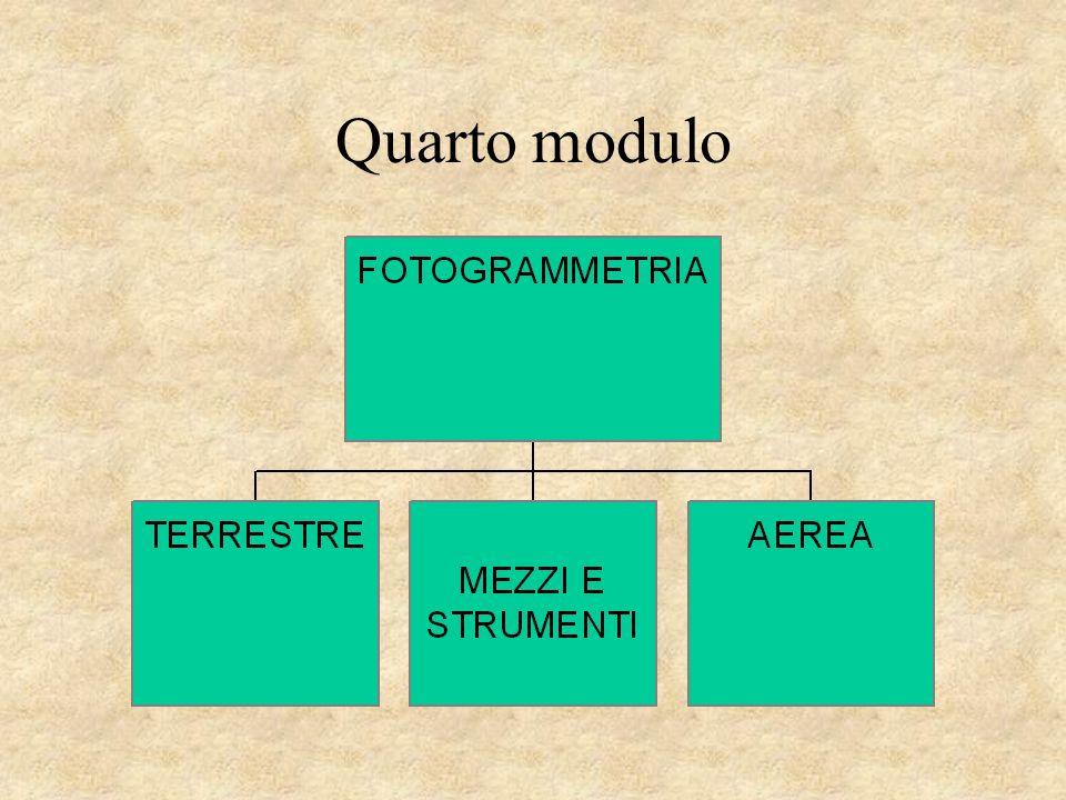 Quarto modulo