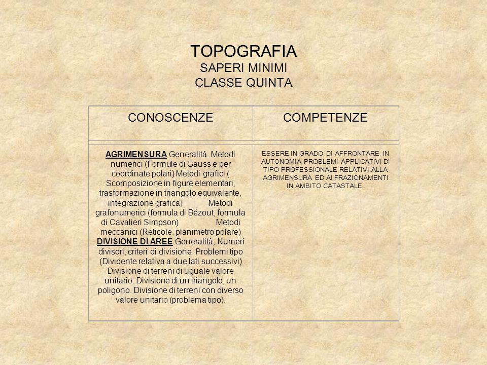 TOPOGRAFIA SAPERI MINIMI CLASSE QUINTA CONOSCENZE COMPETENZE