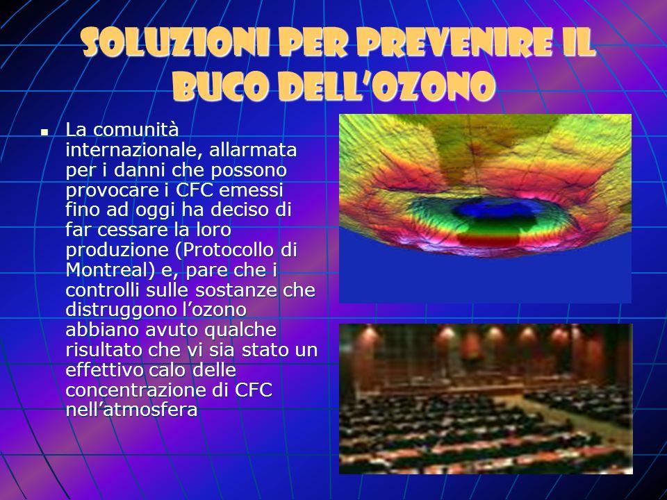 soluzioni per prevenire il buco dell'ozono
