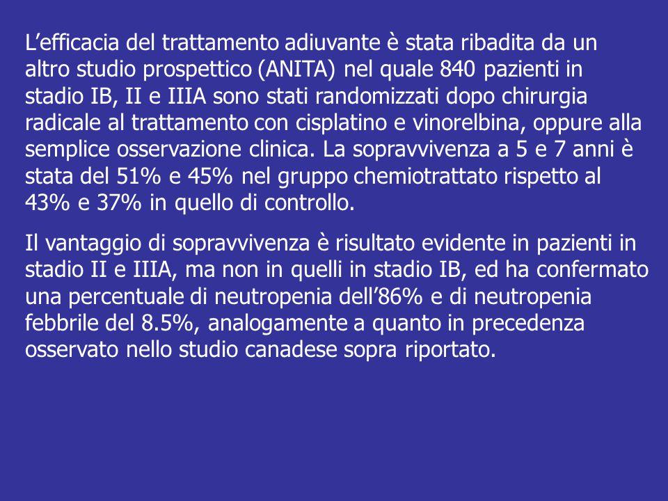 L'efficacia del trattamento adiuvante è stata ribadita da un altro studio prospettico (ANITA) nel quale 840 pazienti in stadio IB, II e IIIA sono stati randomizzati dopo chirurgia radicale al trattamento con cisplatino e vinorelbina, oppure alla semplice osservazione clinica. La sopravvivenza a 5 e 7 anni è stata del 51% e 45% nel gruppo chemiotrattato rispetto al 43% e 37% in quello di controllo.