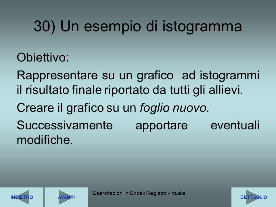 30) Un esempio di istogramma