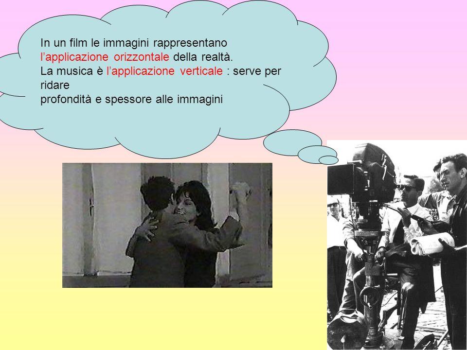 In un film le immagini rappresentano l'applicazione orizzontale della realtà.
