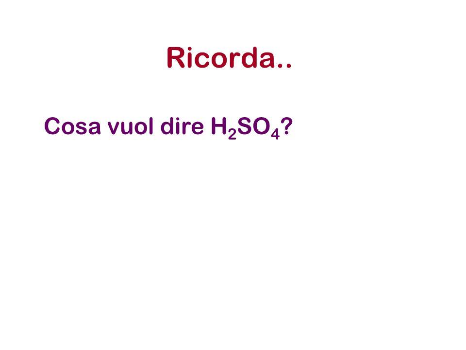 Ricorda.. Cosa vuol dire H2SO4