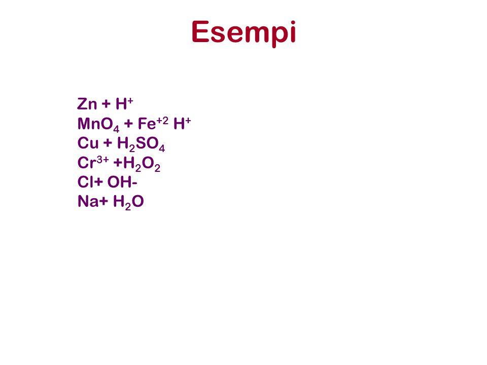 Esempi Zn + H+ MnO4 + Fe+2 H+ Cu + H2SO4 Cr3+ +H2O2 Cl+ OH- Na+ H2O