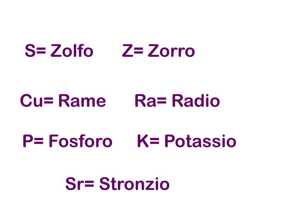 S= Zolfo Z= Zorro Cu= Rame Ra= Radio P= Fosforo K= Potassio Sr= Stronzio