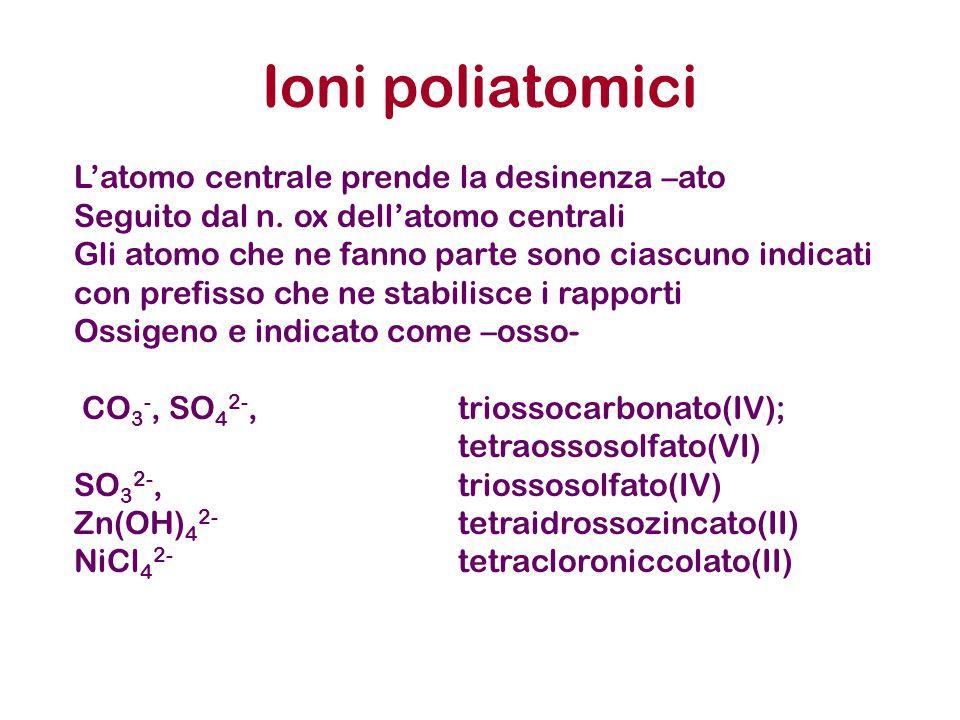 Ioni poliatomici L'atomo centrale prende la desinenza –ato