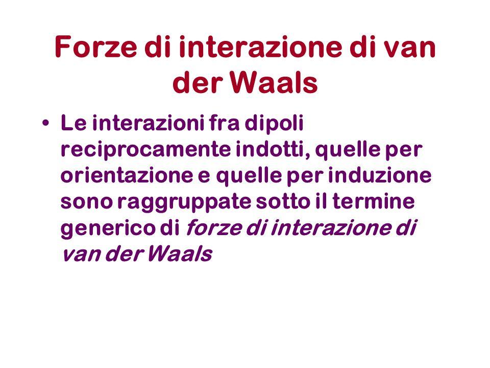 Forze di interazione di van der Waals