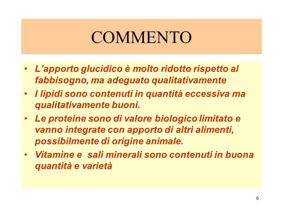 COMMENTO L'apporto glucidico è molto ridotto rispetto al fabbisogno, ma adeguato qualitativamente.