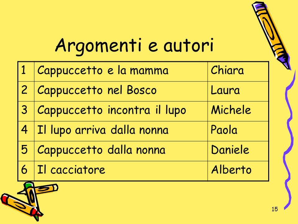 Argomenti e autori 1 Cappuccetto e la mamma Chiara 2