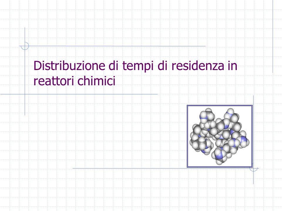 Distribuzione di tempi di residenza in reattori chimici