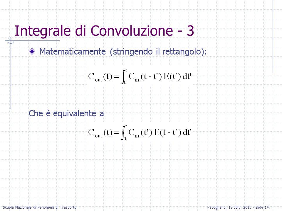 Integrale di Convoluzione - 3
