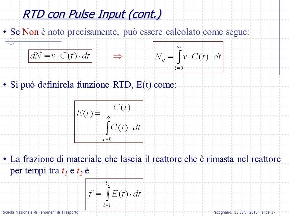 RTD con Pulse Input (cont.)