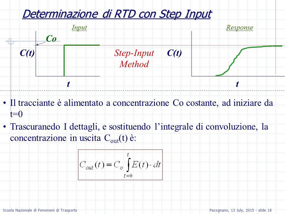 Determinazione di RTD con Step Input