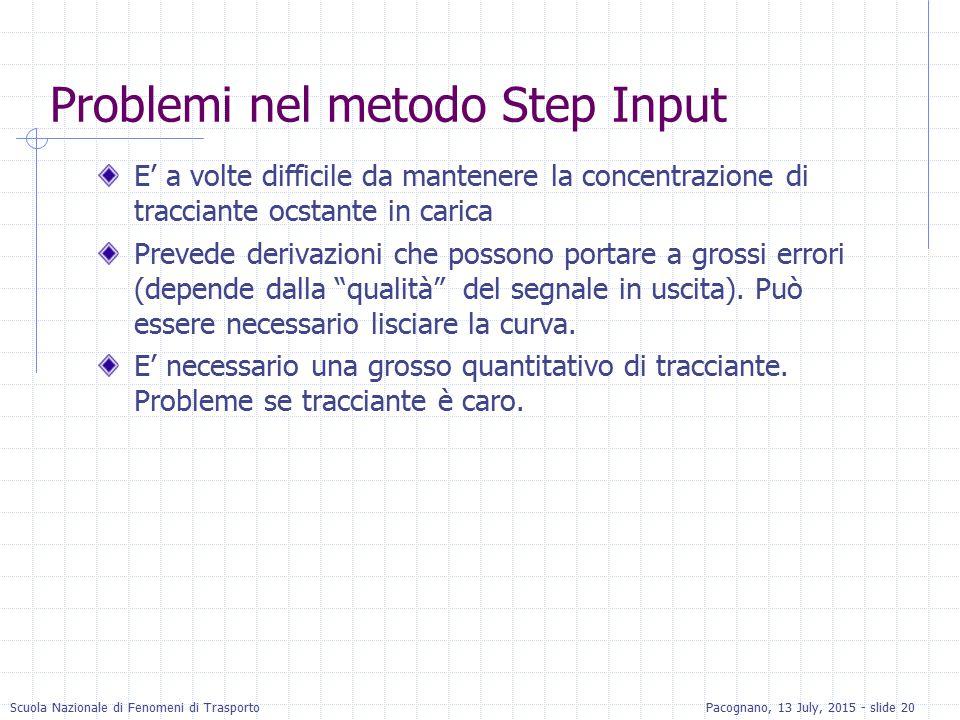 Problemi nel metodo Step Input