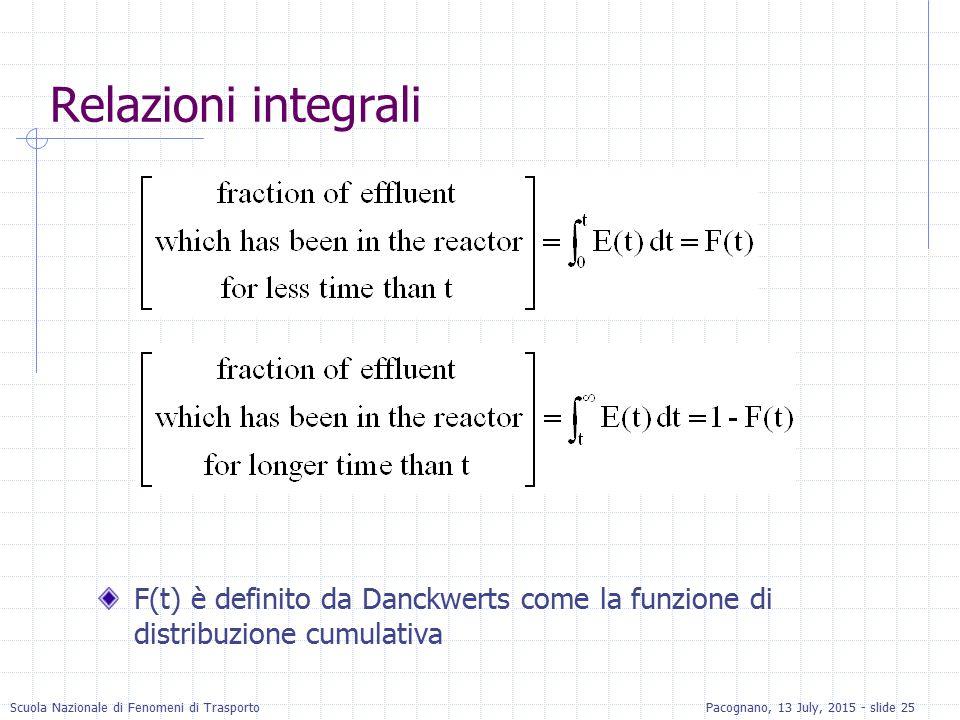 Relazioni integrali F(t) è definito da Danckwerts come la funzione di distribuzione cumulativa