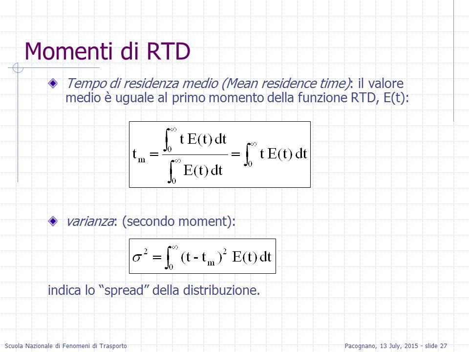 Momenti di RTD Tempo di residenza medio (Mean residence time): il valore medio è uguale al primo momento della funzione RTD, E(t):