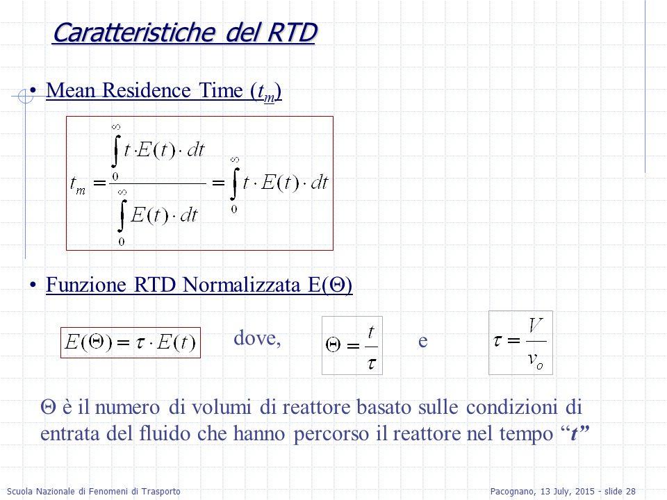 Caratteristiche del RTD