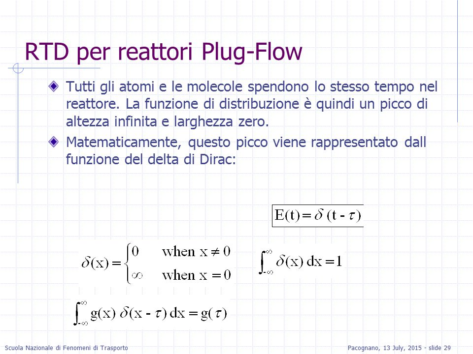 RTD per reattori Plug-Flow