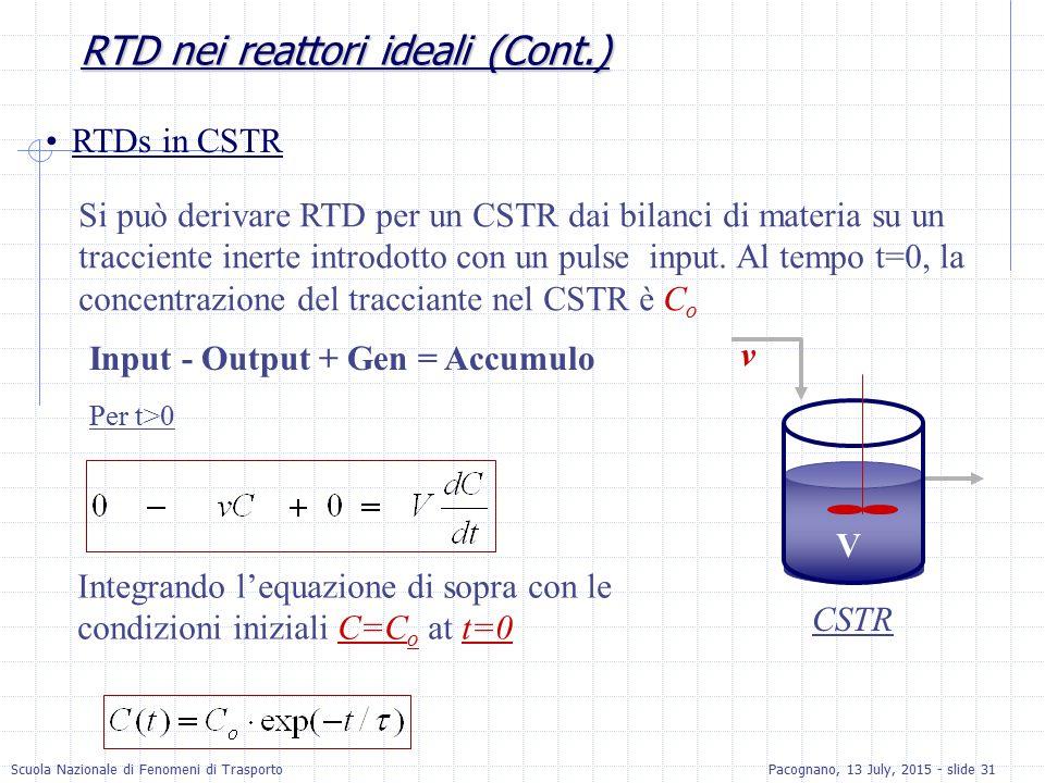 RTD nei reattori ideali (Cont.)