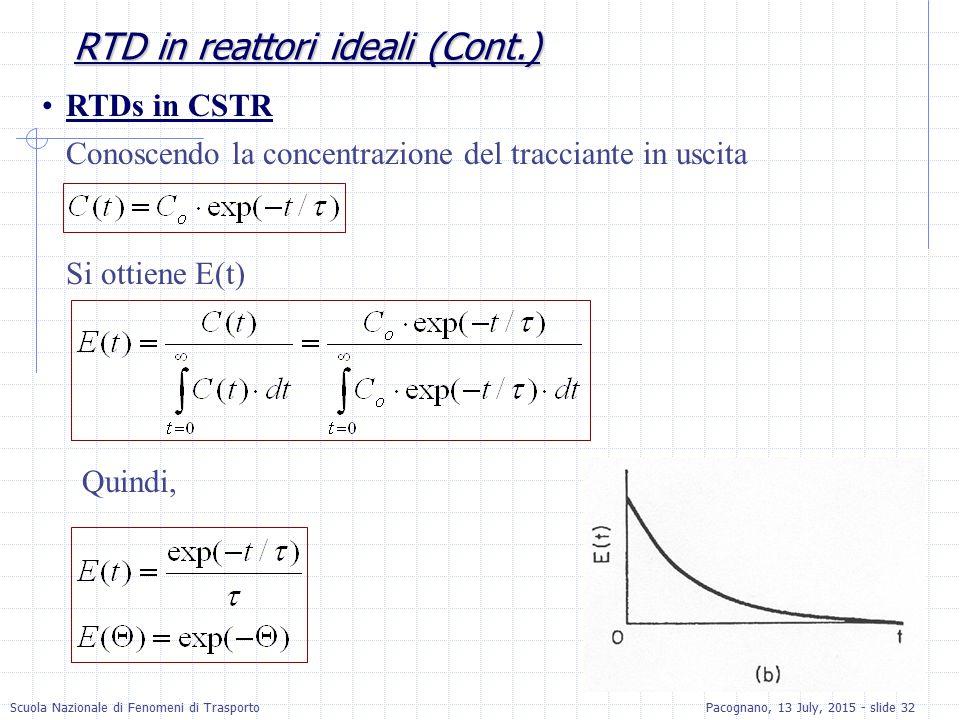 RTD in reattori ideali (Cont.)