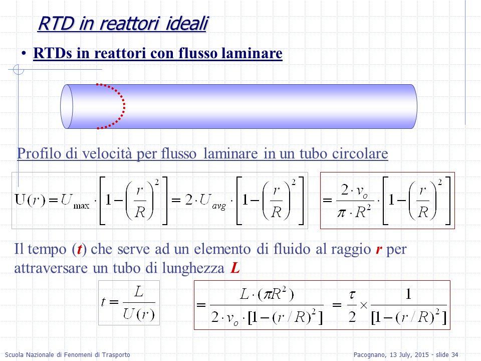 RTD in reattori ideali RTDs in reattori con flusso laminare