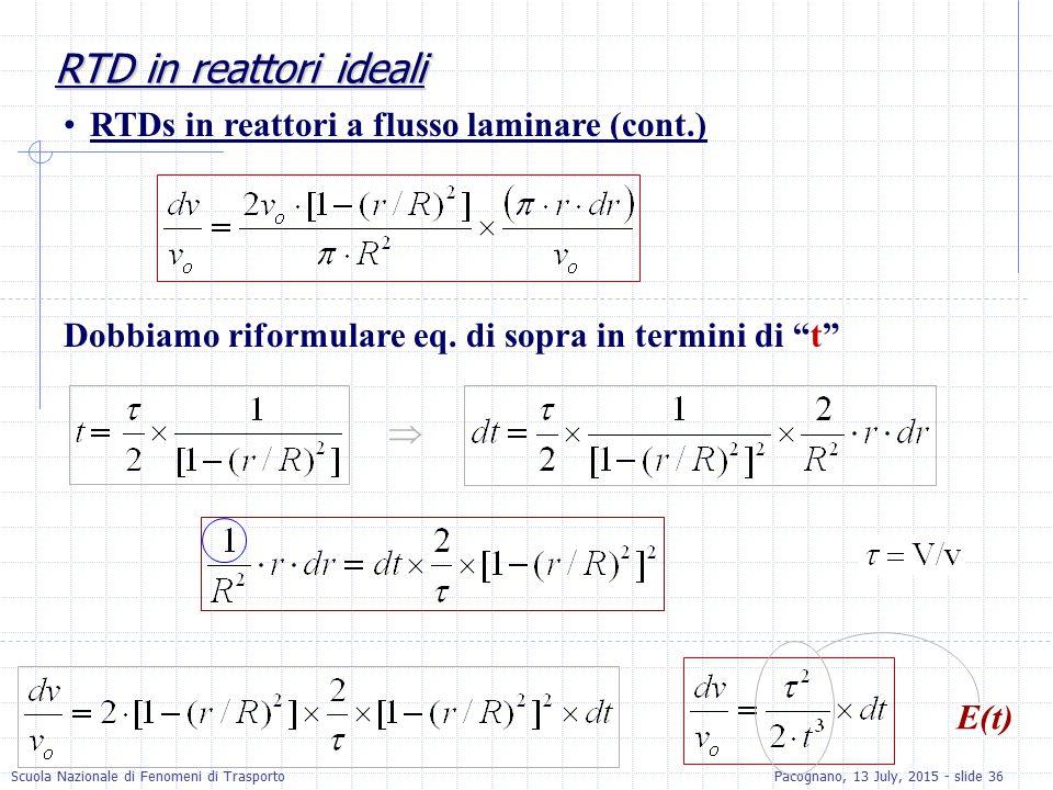 RTD in reattori ideali RTDs in reattori a flusso laminare (cont.)