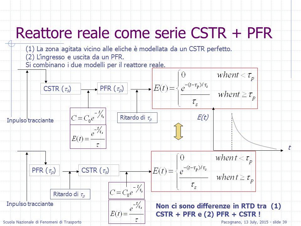 Reattore reale come serie CSTR + PFR